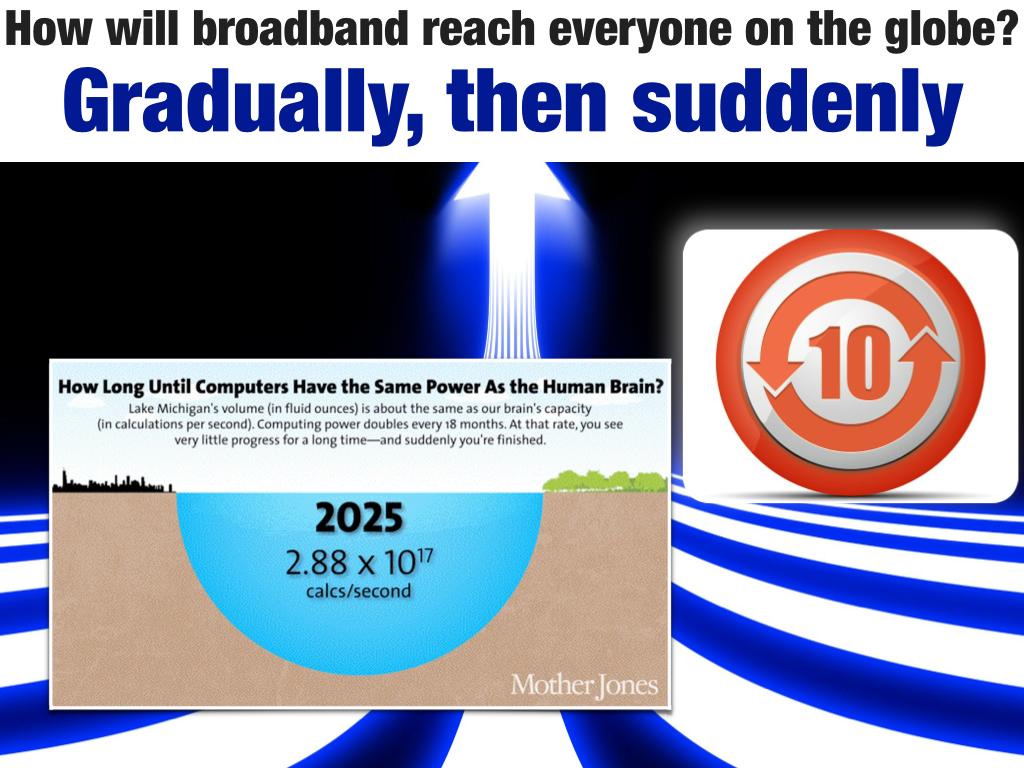 Telecom ICT Internet Futures Sustainable Dev Futurist Gerd ITU WTDC14 Public.004