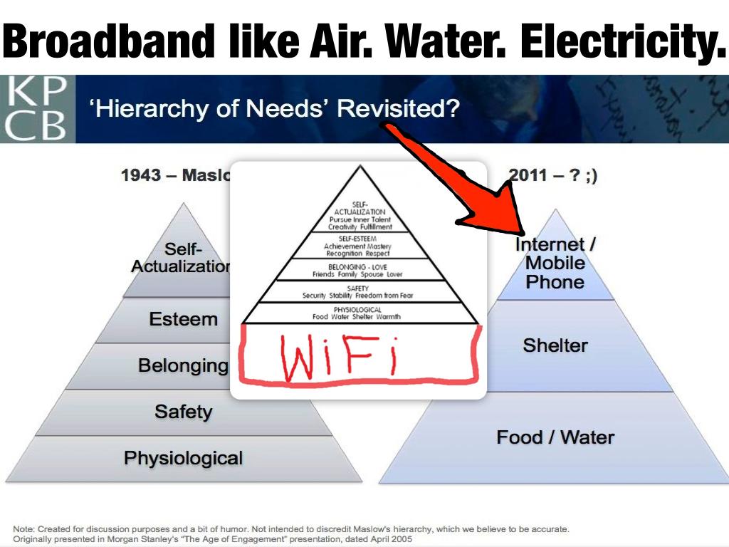 Telecom ICT Internet Futures Sustainable Dev Futurist Gerd ITU WTDC14 Public.006