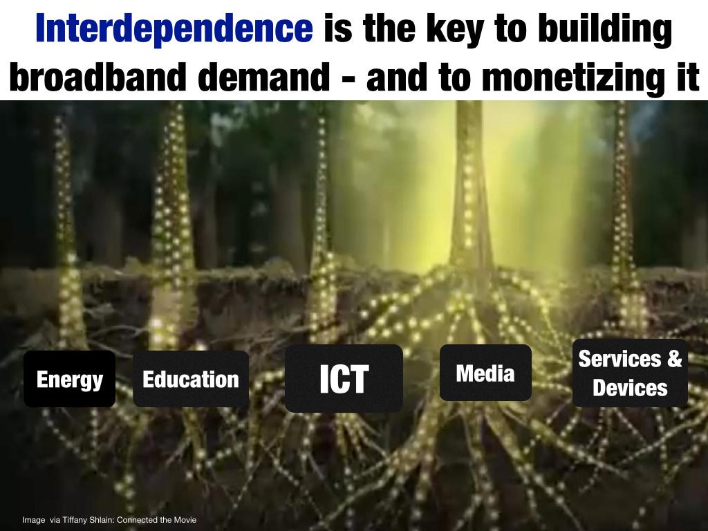 Telecom ICT Internet Futures Sustainable Dev Futurist Gerd ITU WTDC14 Public.009