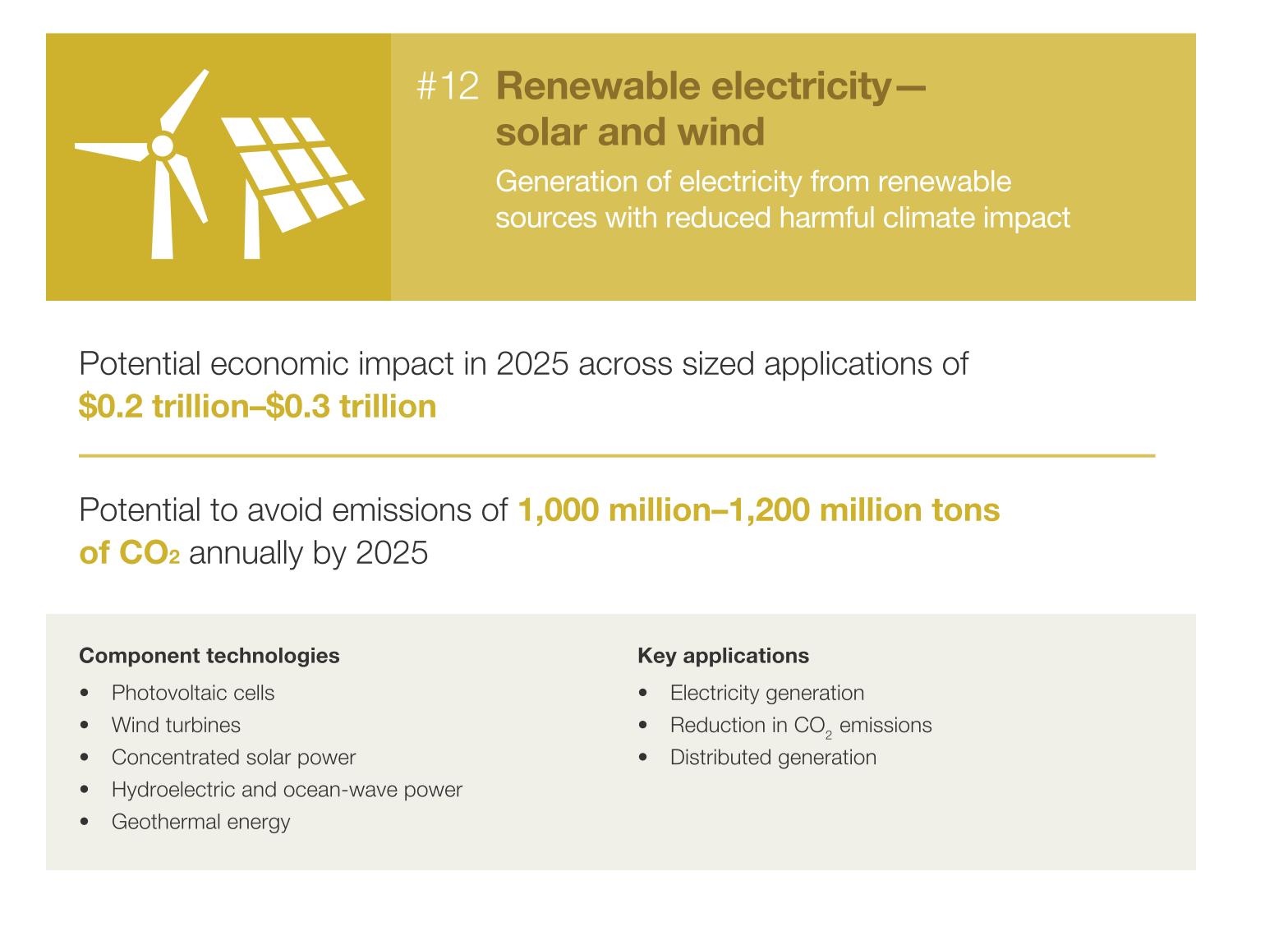 MGI renewable energy potential