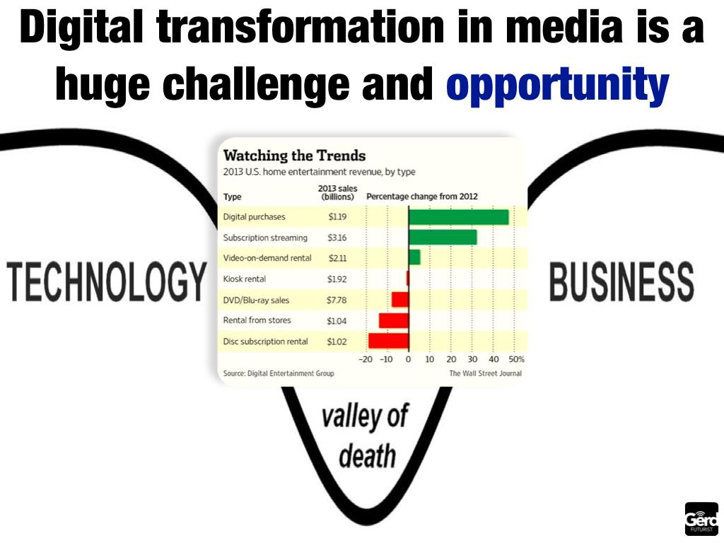 Future of Media Futurist Gerd Leonhard Slideshare.021