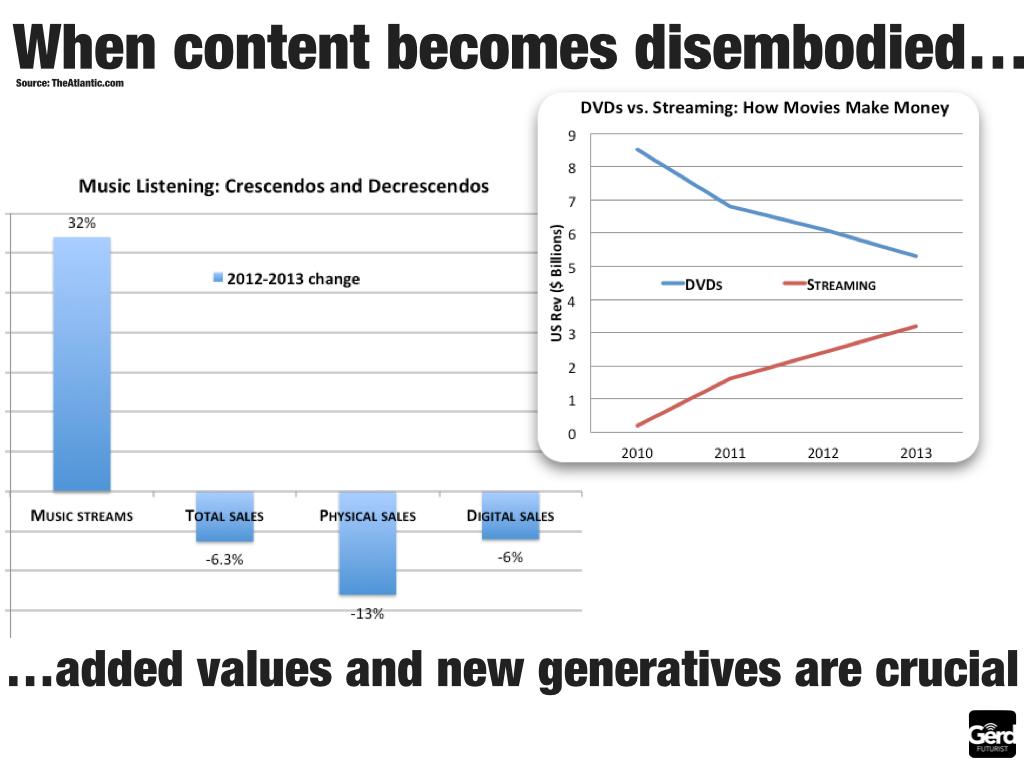 Future of Media Futurist Gerd Leonhard Slideshare.028
