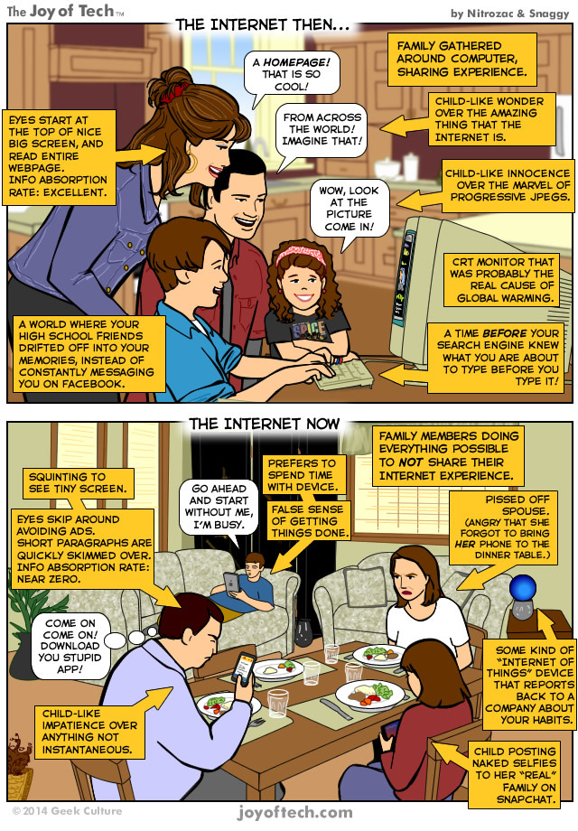 2024 internet now and then funny