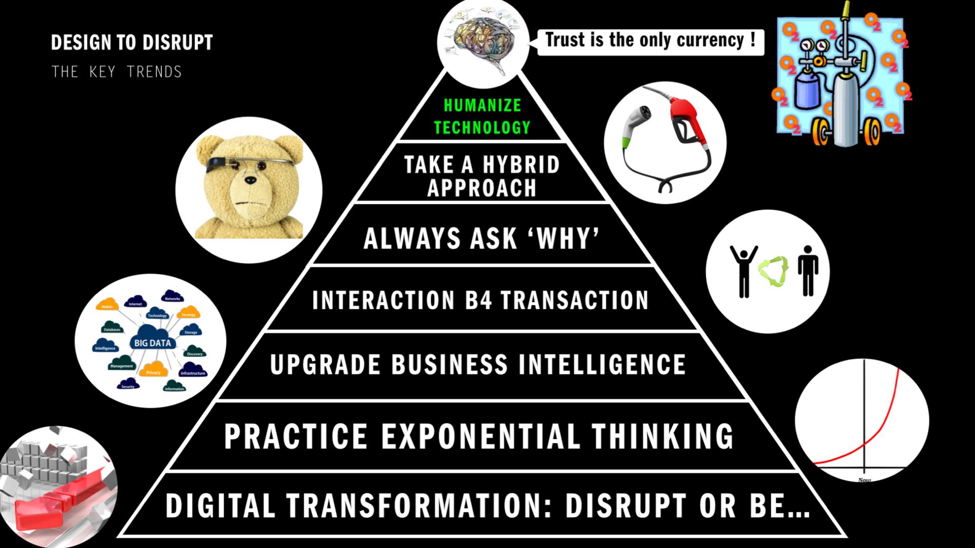 VINT2014 Design to Disrupt Futurist Gerd Public.033
