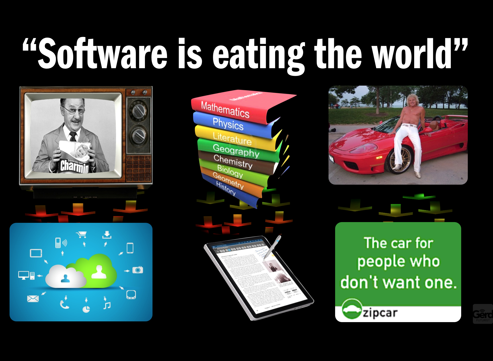 software is eating the world  gerd¨