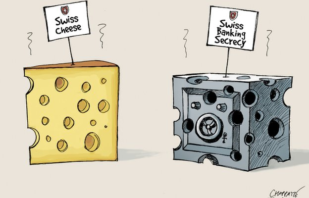swiss cheese swiss banking