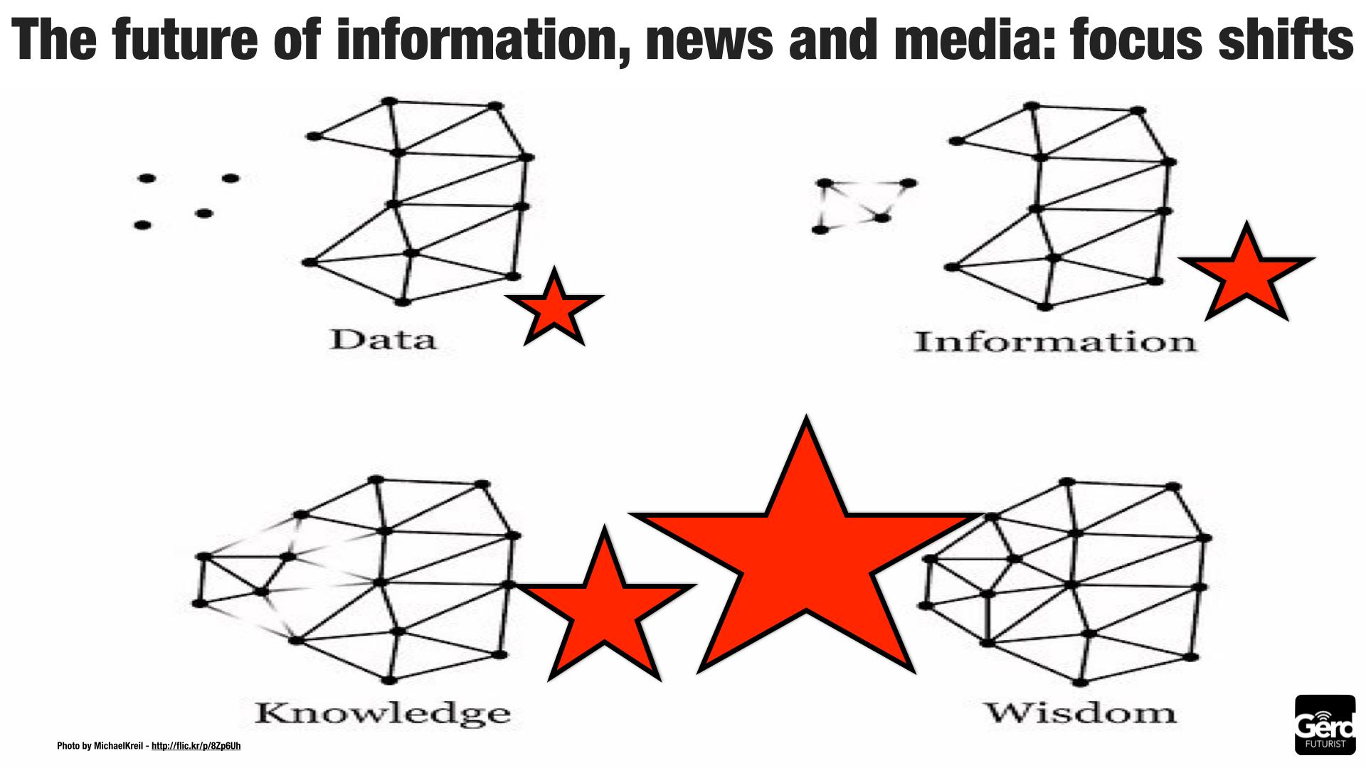 Future Content Media Bottom Lines Gerd Leonhard Futurist Speaker.036