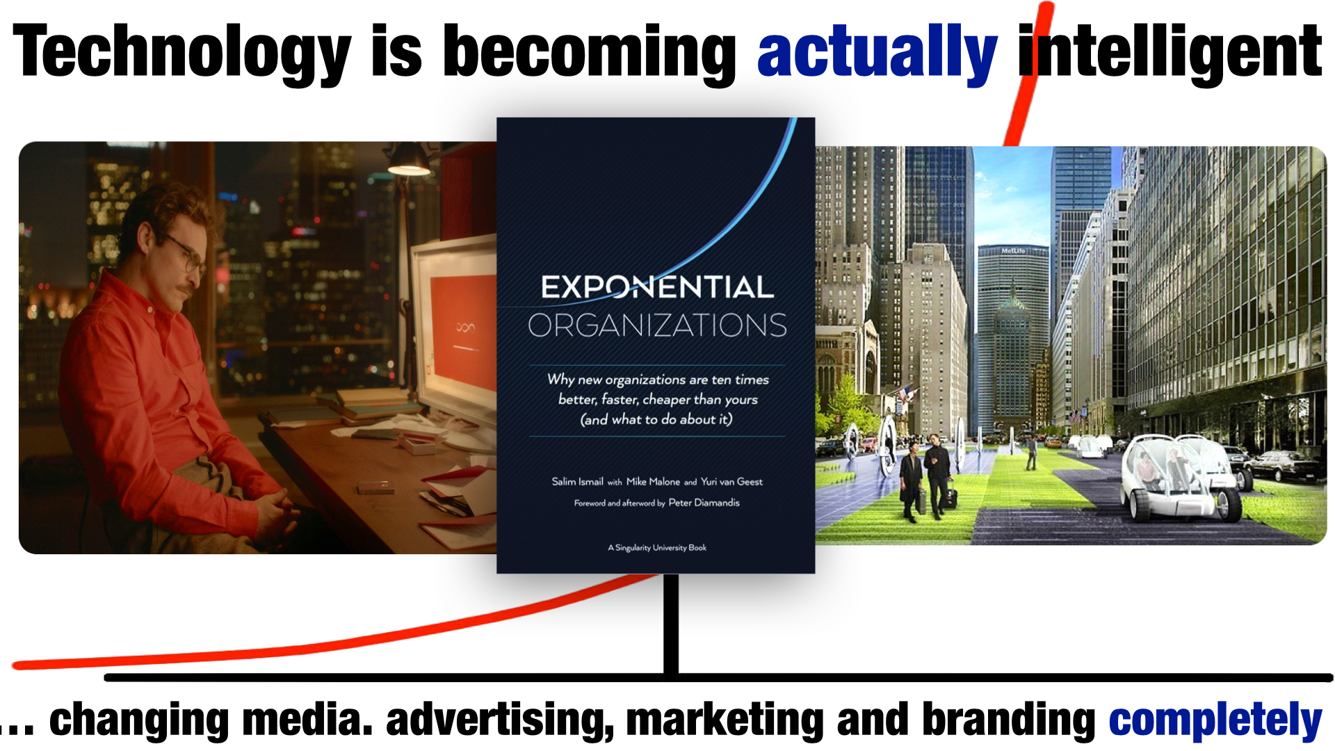 Future of Business Marketing Advertising Futurist Speaker Gerd Leonhard Public.011