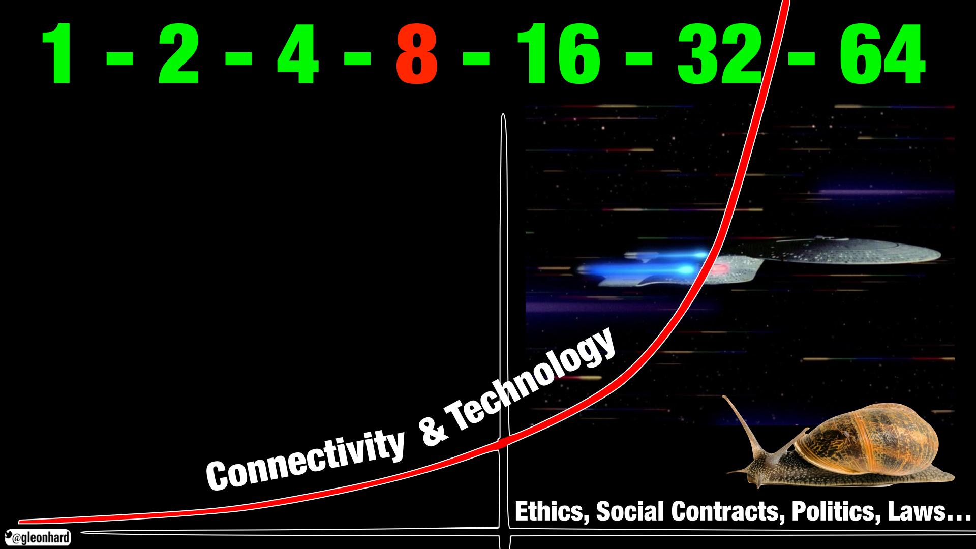 Future of Connectivity Big Data Consumer Rights Gerd Leonhard Futurist Speaker PUBLIC.004