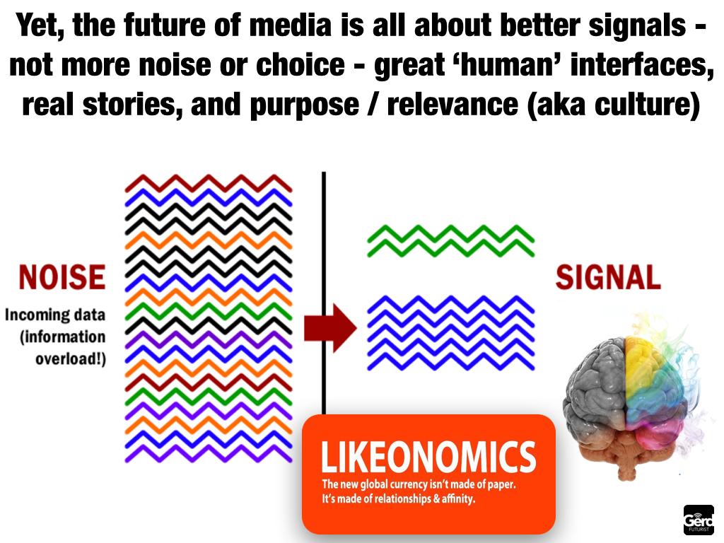 The future of media bottom lines futurist speaker gerd leonhard.007