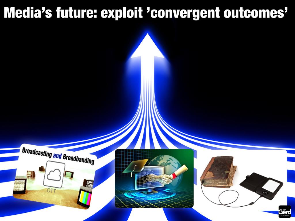 The future of media bottom lines futurist speaker gerd leonhard.032