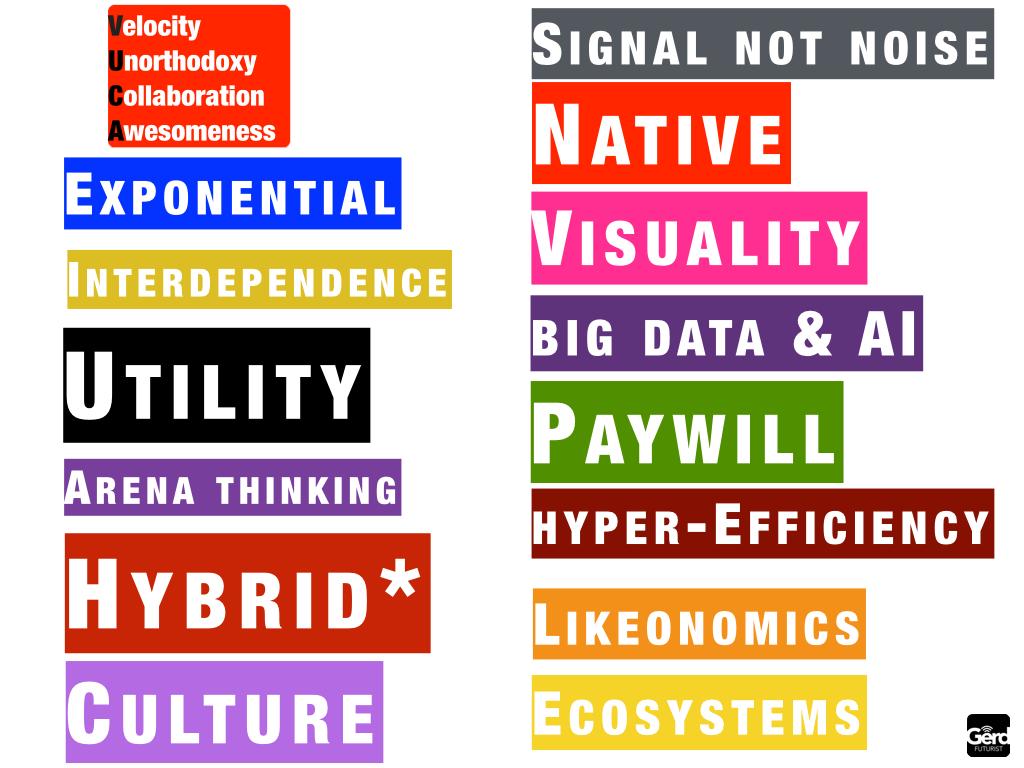 The future of media bottom lines futurist speaker gerd leonhard.059