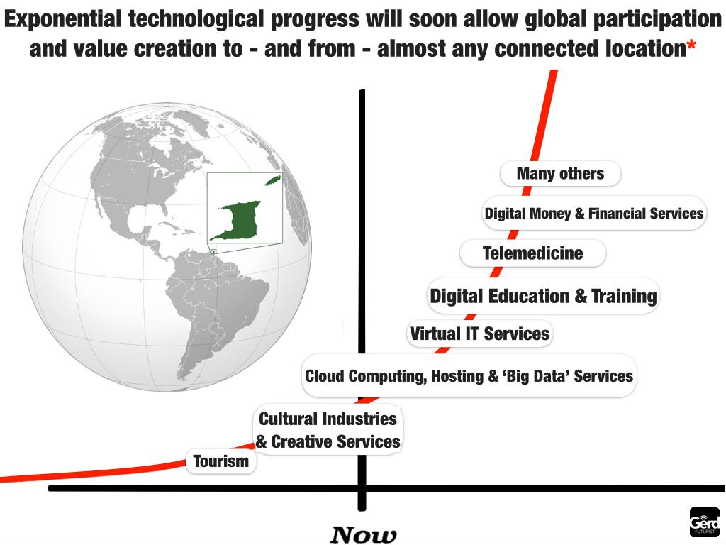 Future of Business ICT Commerce Gerd Leonhard Futurist Speaker.030