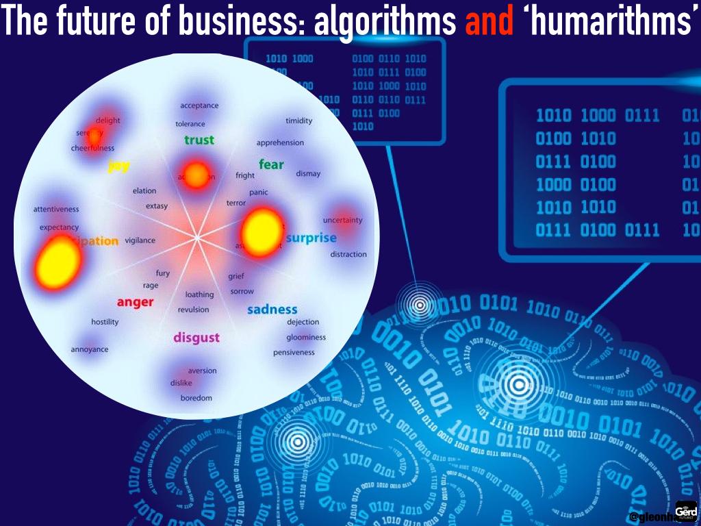 Future of business and commerce digital transformation gerd leonhard futurists speaker.050