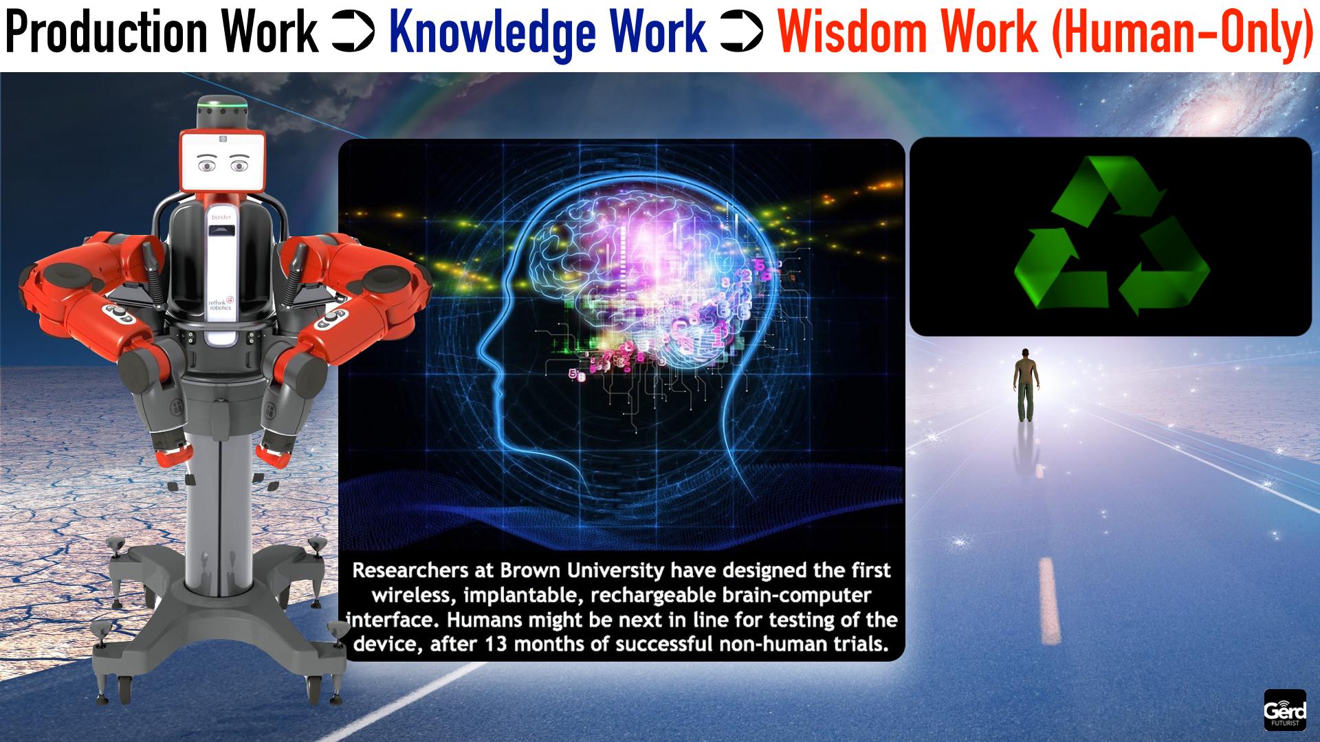 work jobs learning living in the future gerd leonhard futurist.024