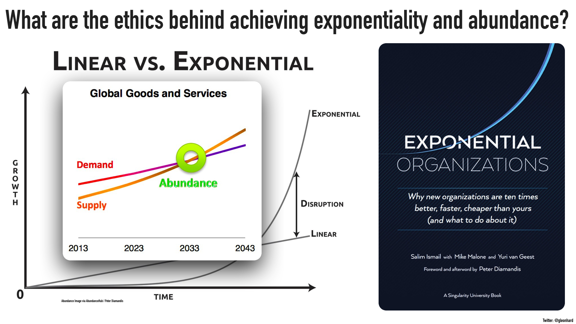 Digital Ethics Gerd Leonhard Futurist Speaker Slideshare.022