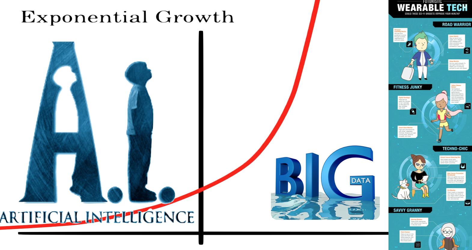 exponential growth AI Big Data Gerd leonhard