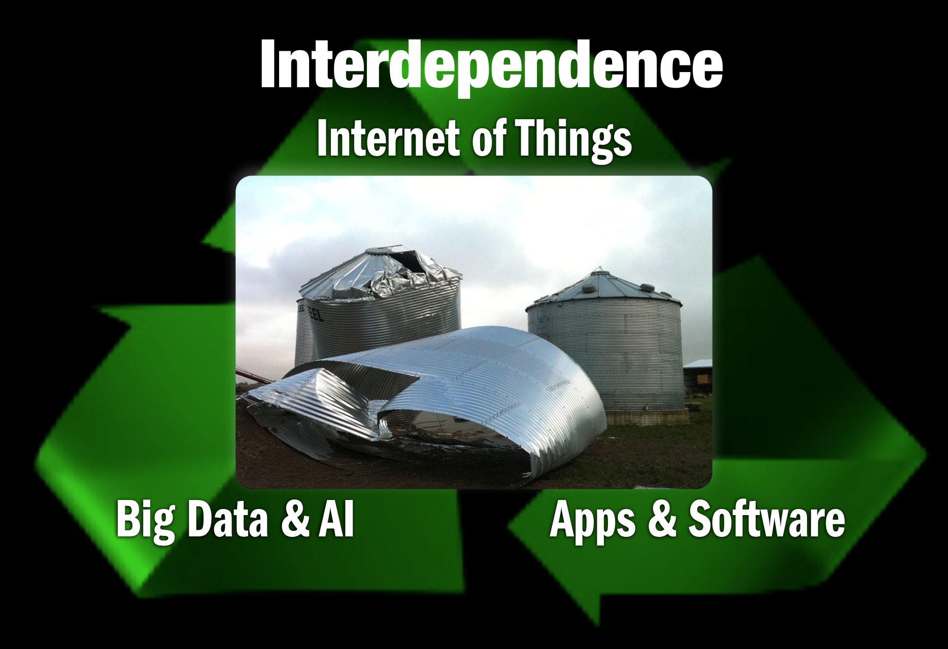interdependence connected IoT big data apps