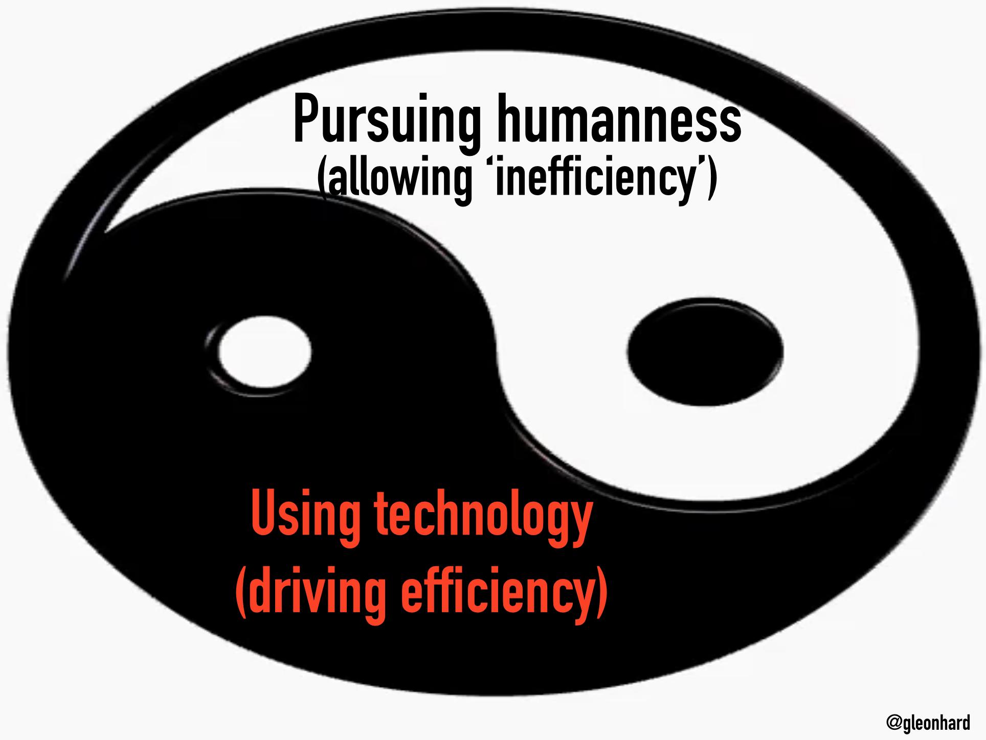 ying yang human tech gerd