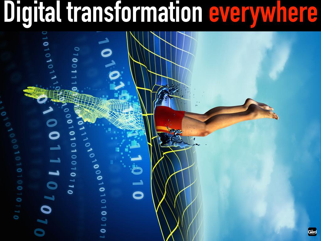 Digital Transformation Presentation Futurist Speaker Gerd Leonhard.010
