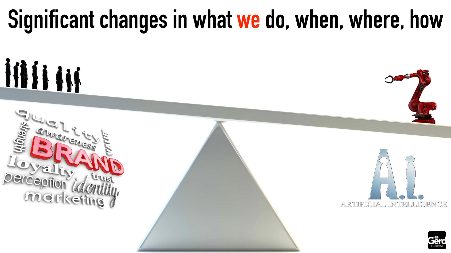 Digital transformation bottom lines gerd leonhard futurist speaker wide.015