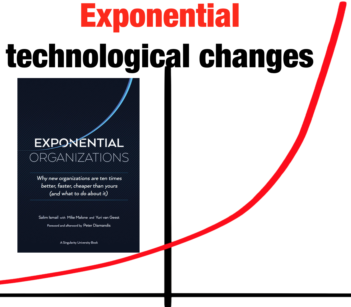 exponential technological changes