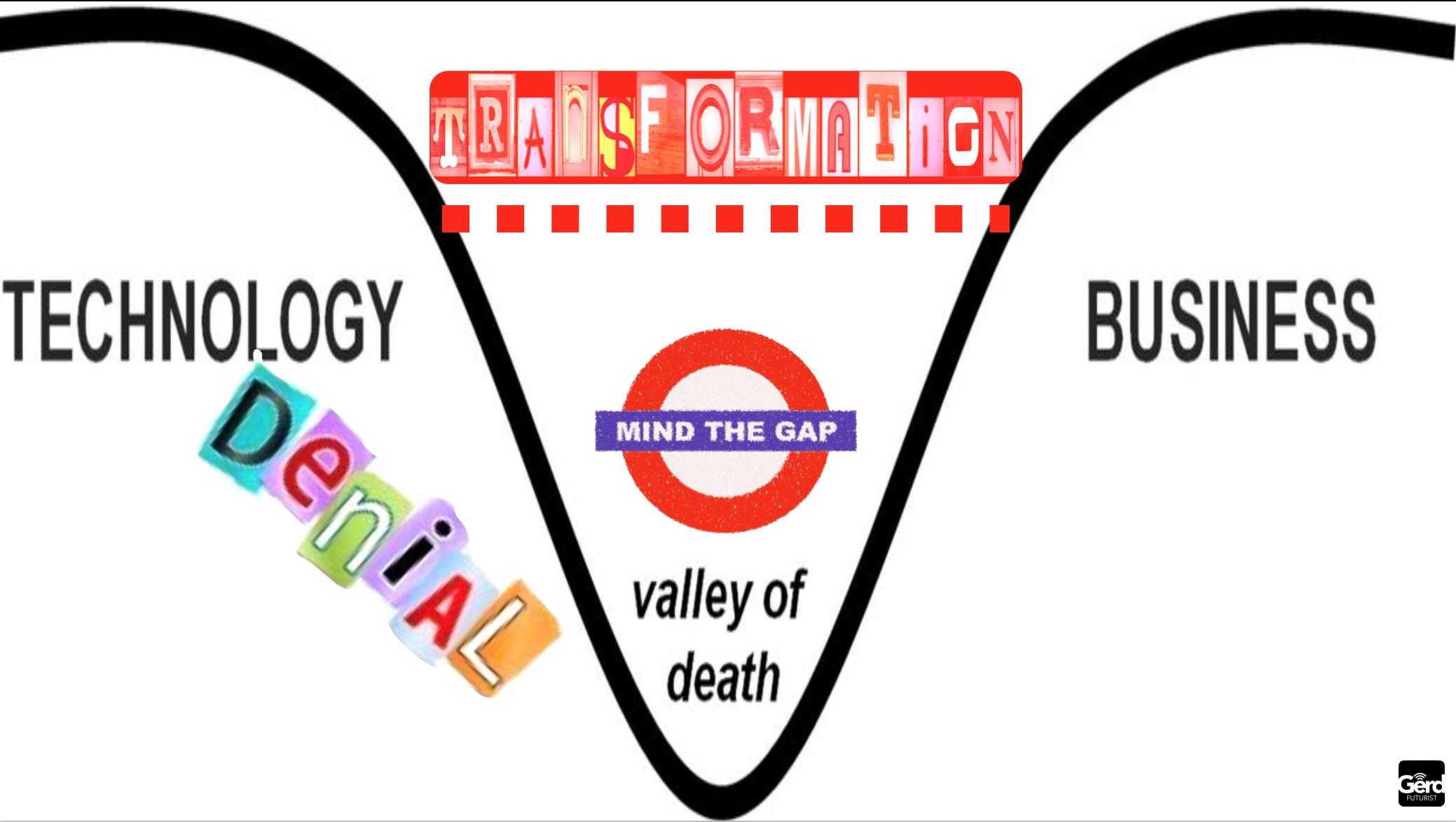 valley of death gerd leonhard transformation