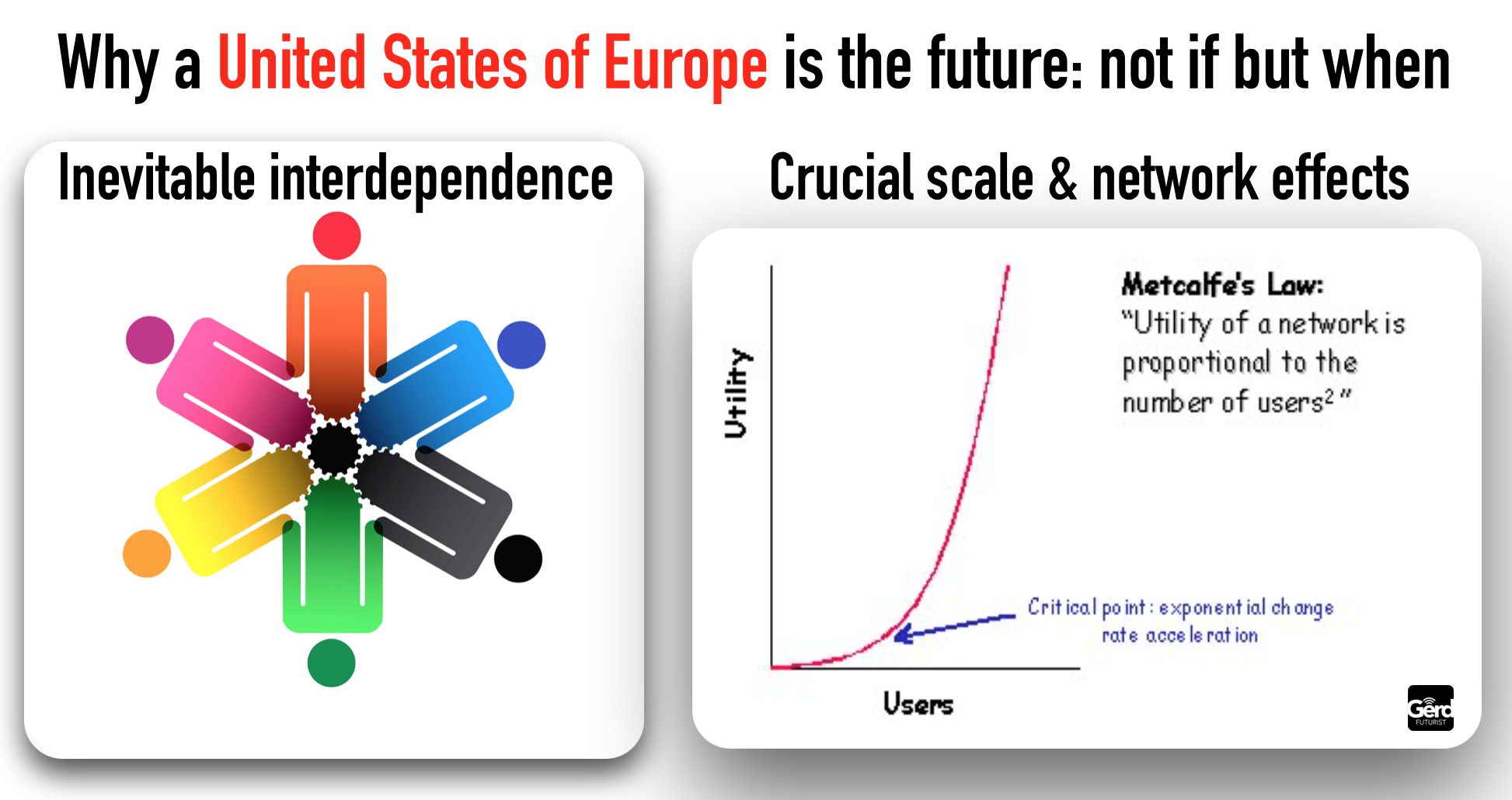 United States of Europe Gerd Leonhard Futurist