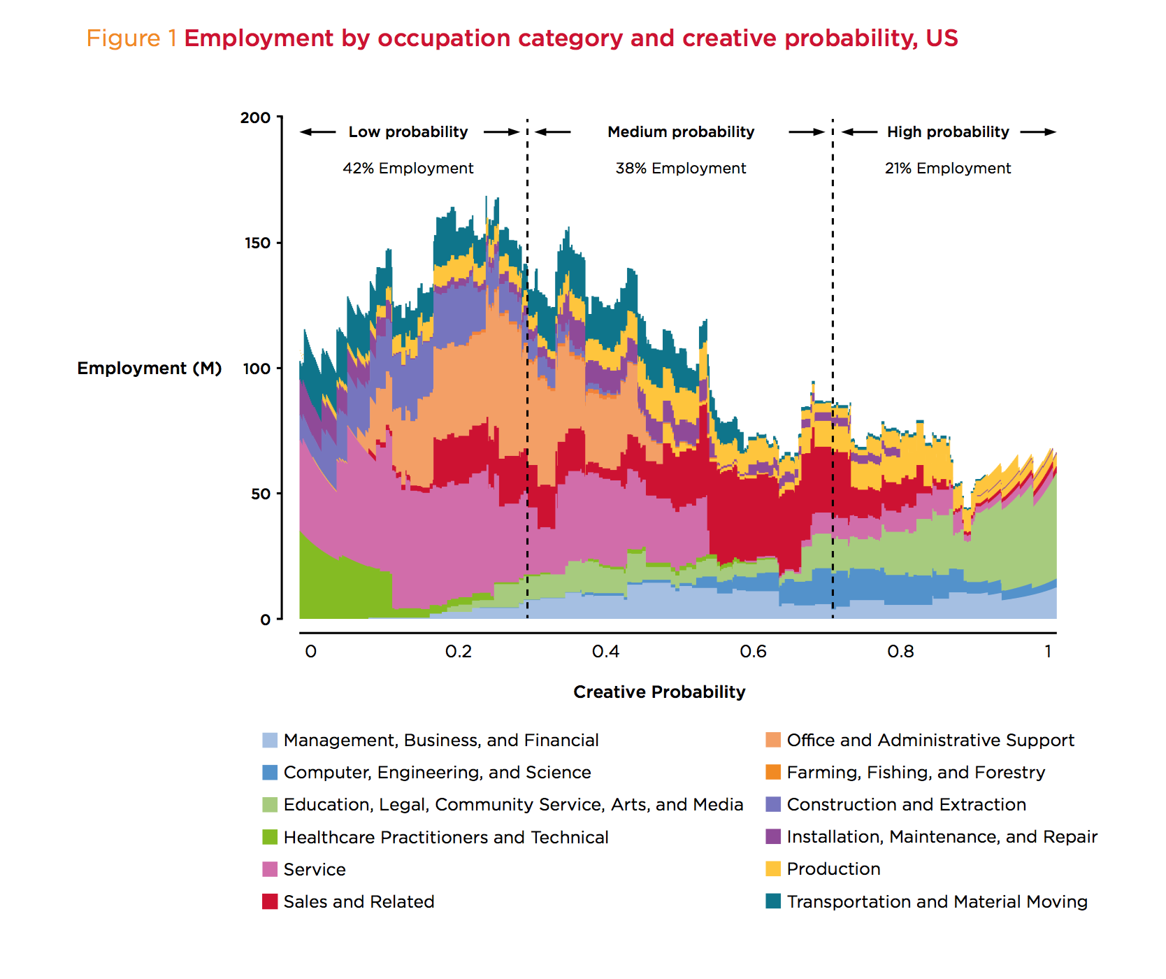 robot vs creative US occuption and creative prop