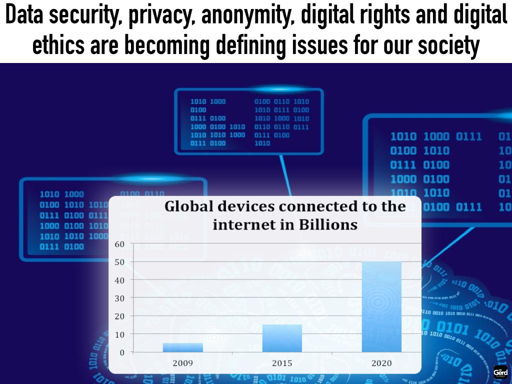 Privacy Futures Geneva societe de lecture Futurist Gerd Leonhard.020