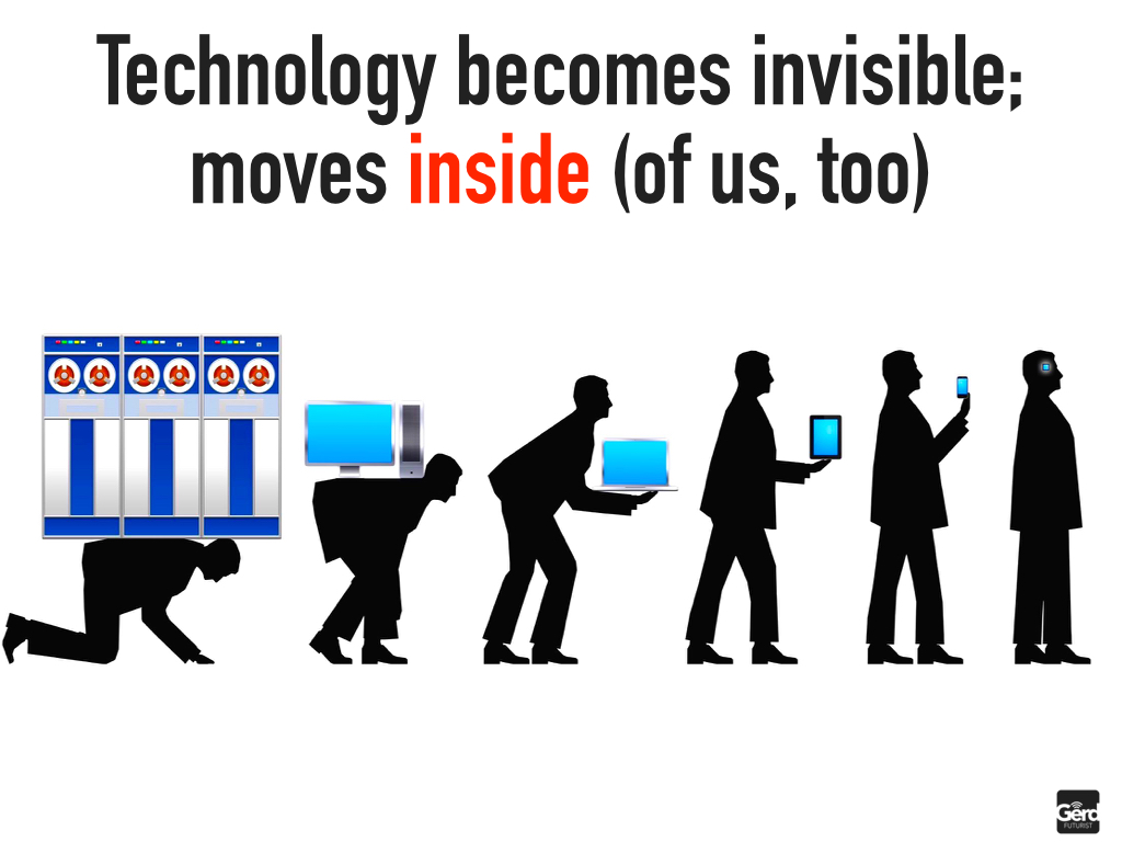 exponential digital transformation in business and enterprises gerd leonhard futurist speaker PUBLIC.009
