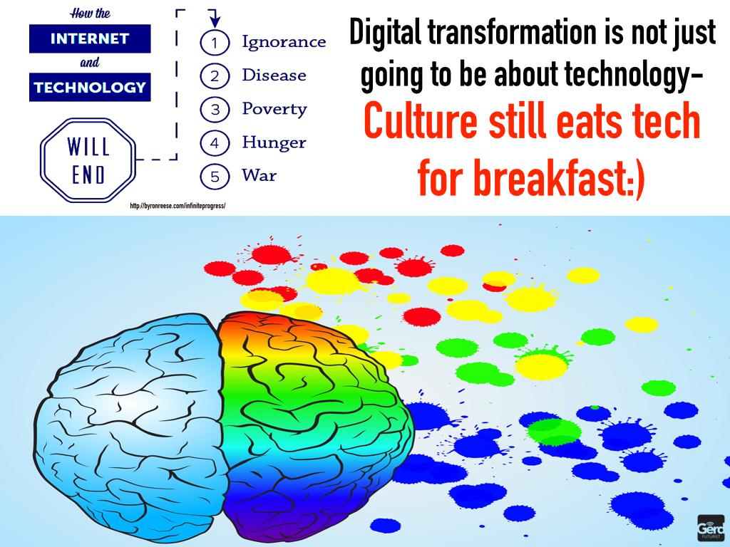 exponential digital transformation in business and enterprises gerd leonhard futurist speaker PUBLIC.021