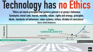 Digital Ethics Gerd Leonhard Futurist Speaker Slideshare.003