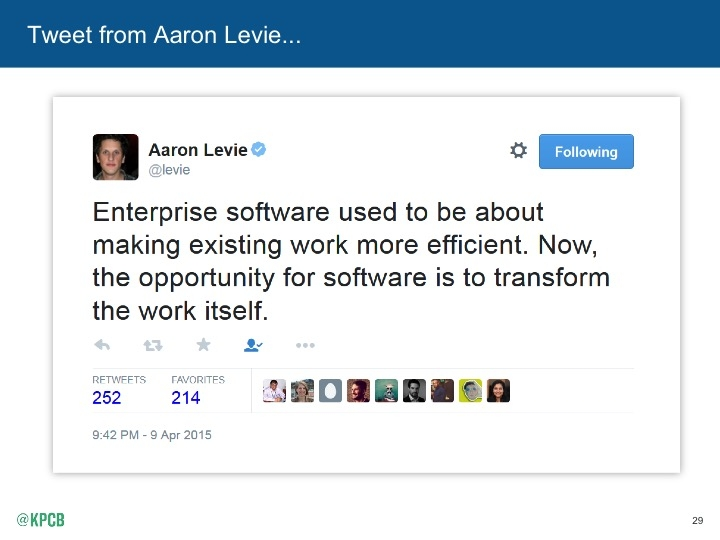 Internet_Trends_2015_page_029 tweet enterprise software transform work meeker