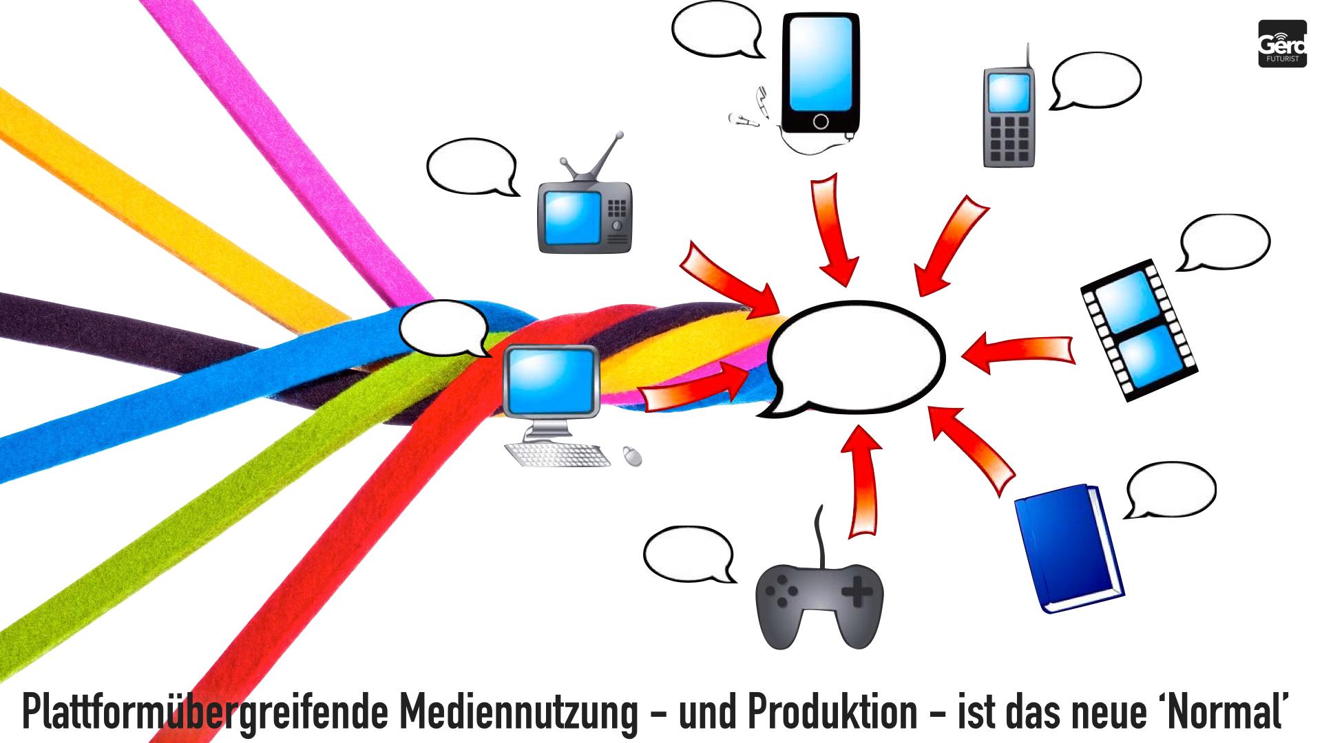Zukunft der Medien Gerd Leonhard Disruption  Transformation  Public.028