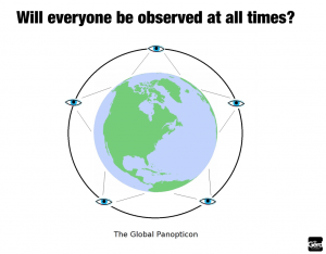 every1 observed all the times panopticon