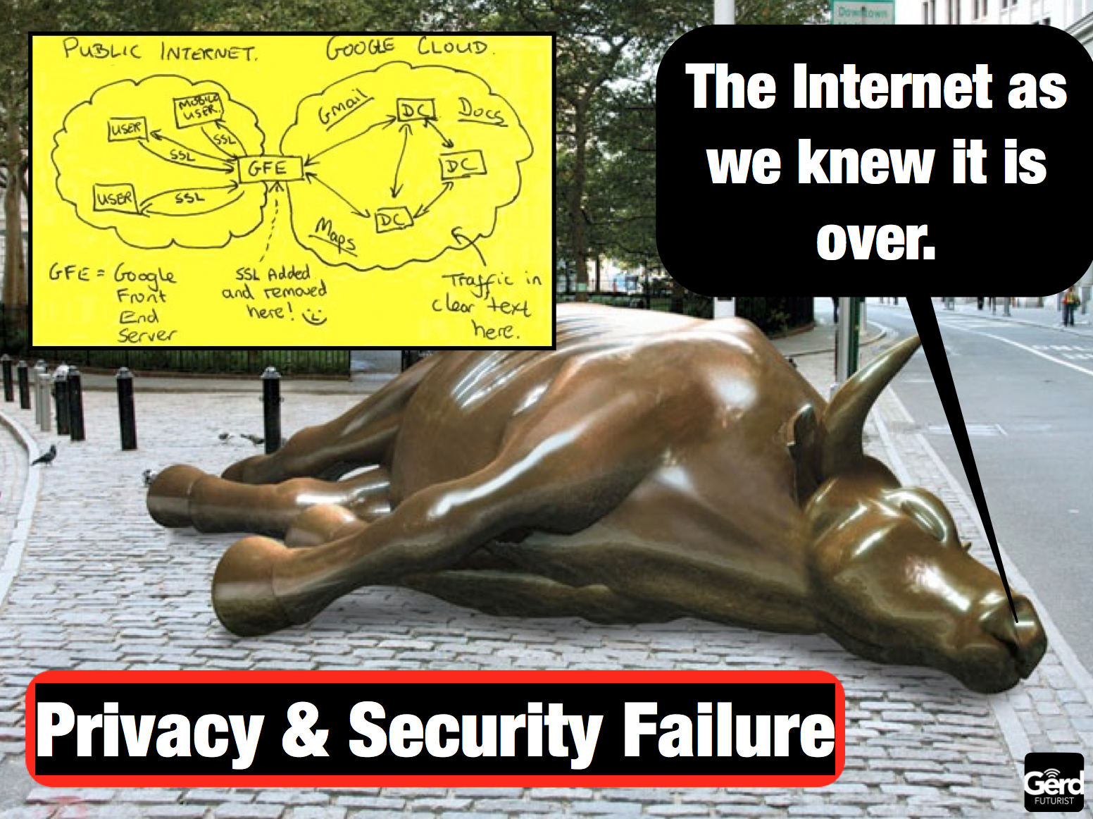 internet as we know it is over nsa sticky