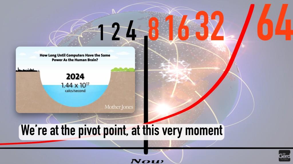 The world in 2025 Gerd Leonhard Futurist Speaker transformation.002