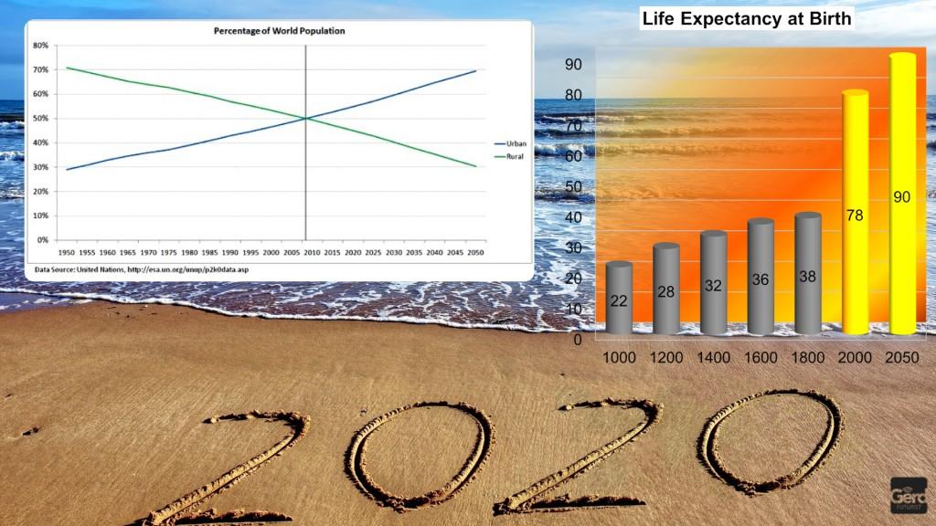 The world in 2025 Gerd Leonhard Futurist Speaker transformation.022