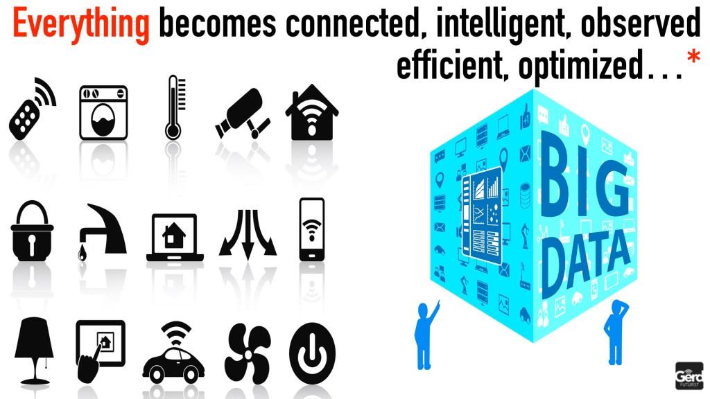 The world in 2025 Gerd Leonhard Futurist Speaker transformation.030