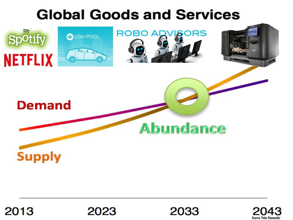 the world in 2020 sparknz lunch public gerd leonhard futurist speaker.026