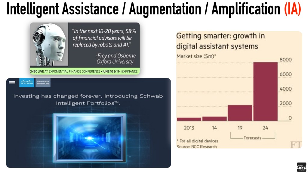 automation robotics transformation gerd leonhard futurist speaker public.021