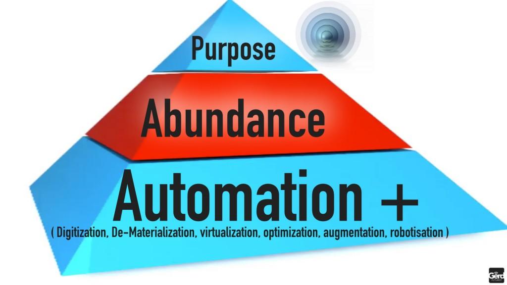 automation robotics transformation gerd leonhard futurist speaker public.030