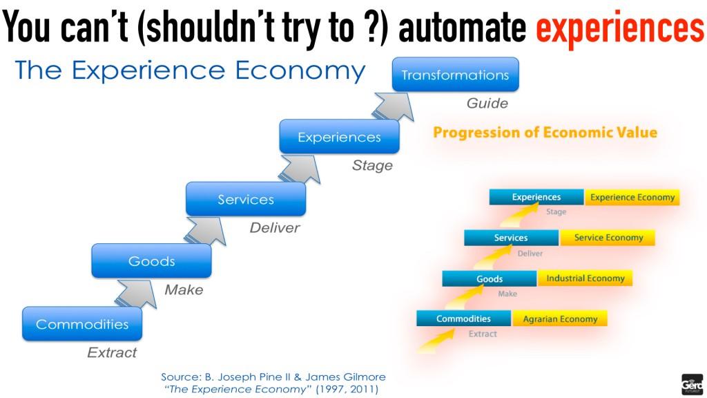 automation robotics transformation gerd leonhard futurist speaker public.036