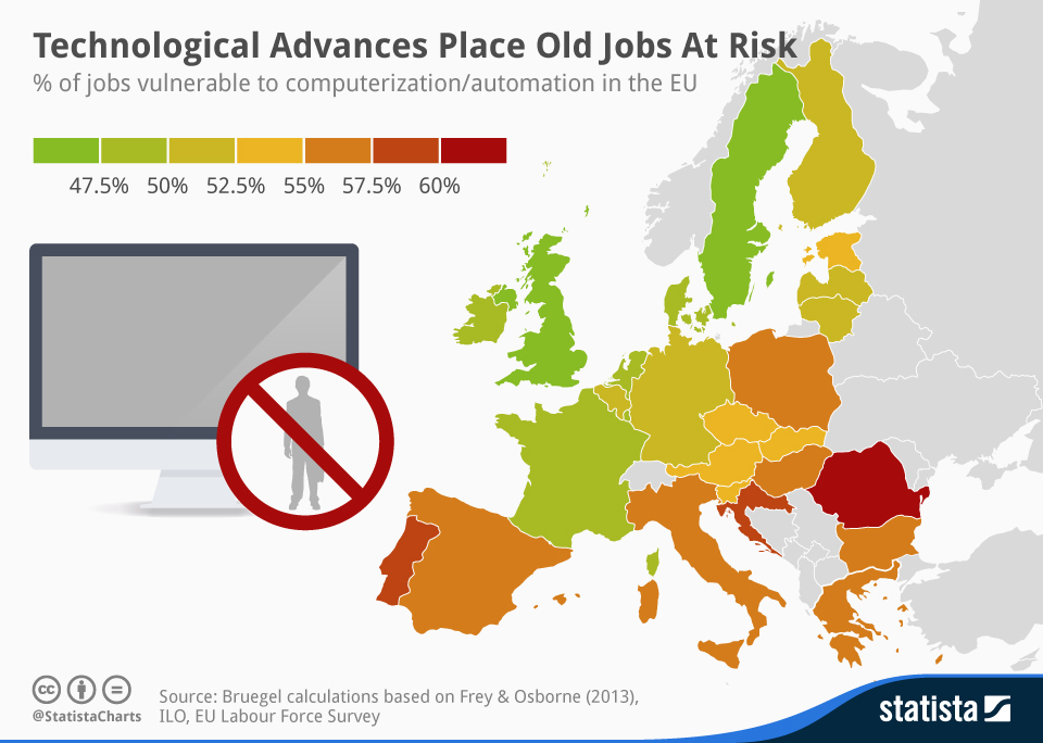 chartoftheday_2566_Technological_Advances_Place_Old_Jobs_At_Risk_n