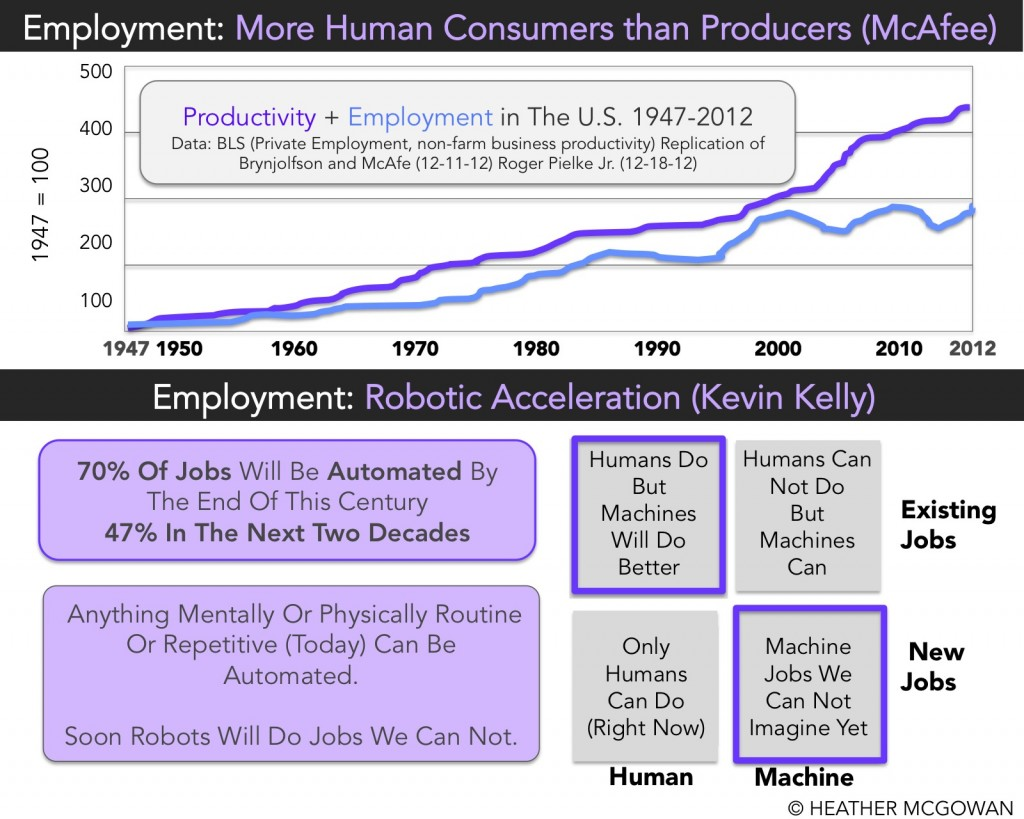h mcgowan robotic acceleration jobs producers