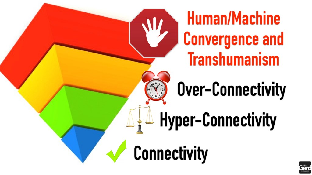 Connectivity Future Telecommunications ICT Gerd Leonhard Dubai Futurist Public.015