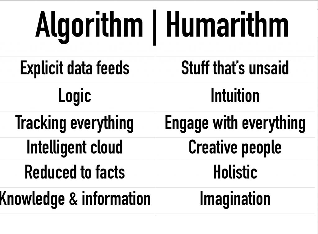 algorithm humarithm gerd draft