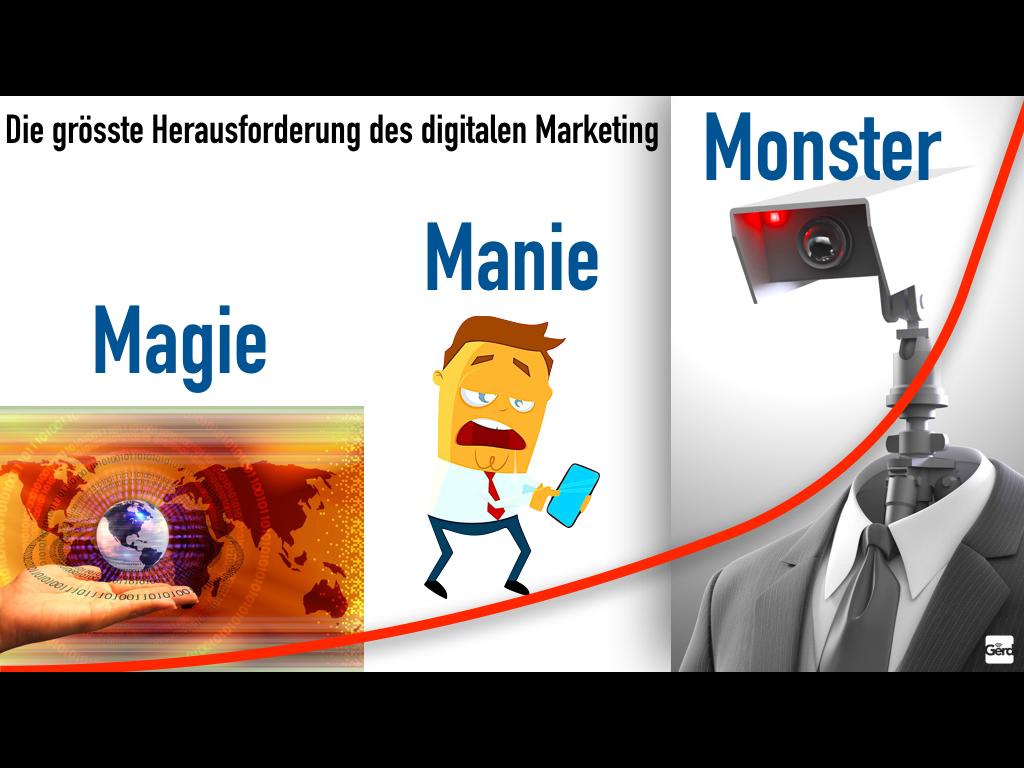 Zukunft des Marketing 2020 FuturistGerd BMT Public.029