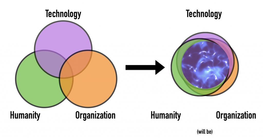 tech humanity org future gerd leonhard futuristgerd